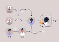Task distribution management scheme, optimization of a planning process, organizational activity