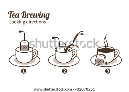 Tea bag brewing cooking directions. Steps how to brew tea.  Line style vector illustration isolated on white background.