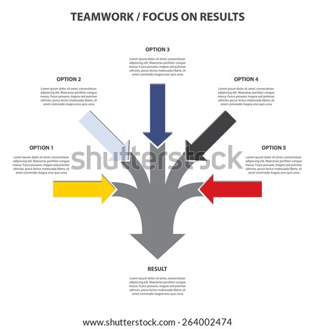 teamwork and focus on results
