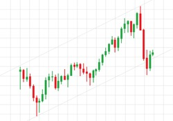 Technical analysis of Forex market, candlestick chart with chann