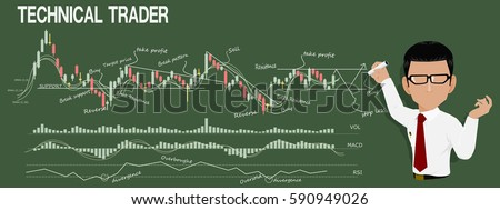 Technical trader is analyzing stock chart