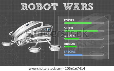 technology design for modern