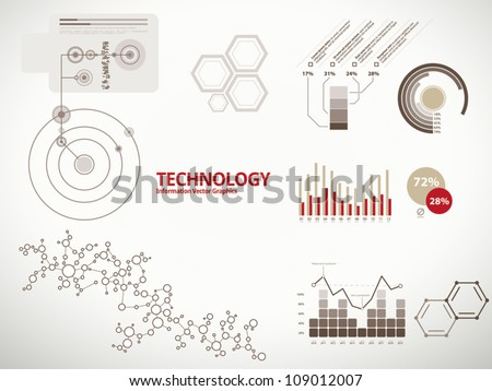 Technology infographics, charts, and diagrams for business reports and designs