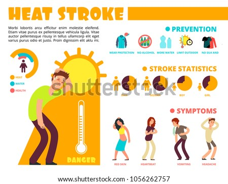 Temperature heat, different methods of sun stroke protection and symptoms vector infographics with cartoon people characters. Illustration of sunstroke, dehydration and infographic