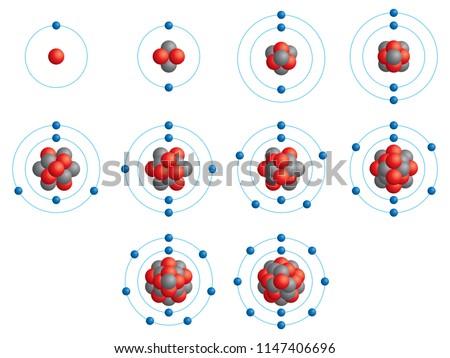 Ten Atoms Illustration