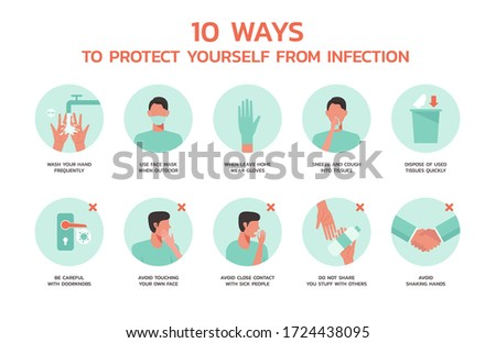 ten ways to protect yourself from infection infographic concept, healthcare and medical about flu and virus prevention, flat vector symbol icon, layout, template illustration in horizontal design