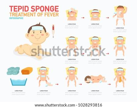 Tepid sponge.treatment of fever  infographic,vector illustration Stockfoto ©