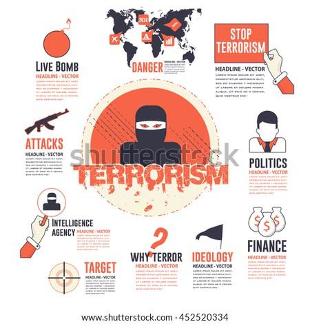 terrorism concept infographics