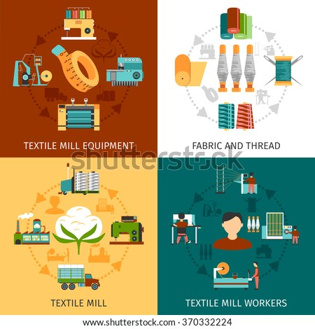 Shutterstock Textile mill production workers and equipment with fabric and threads 4 flat icons square composition abstract vector illustration