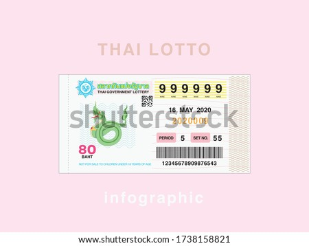 Thai lotto graphic for information design and education
