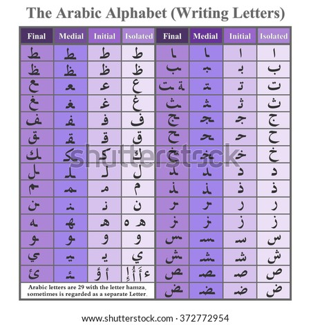 Arabic alphabet stock vectors