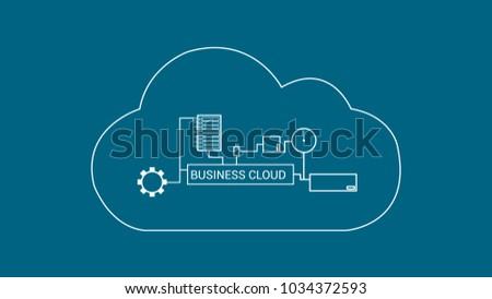 the business cloud is an api