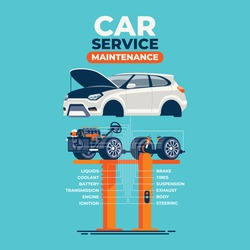 The car on the lift in the car service is divided into two - body part and mechanical part. Components of vehicle systems are shown.