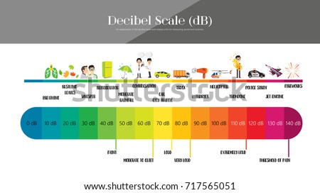 The Decibel Scale sound level Stock photo ©