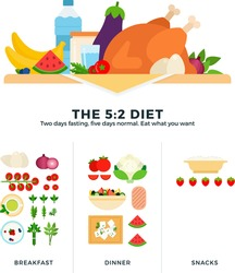 The 5-2 diet flat vector illustrations. The diet of two days fasting, then five days normal eating. Healthy nutrition.