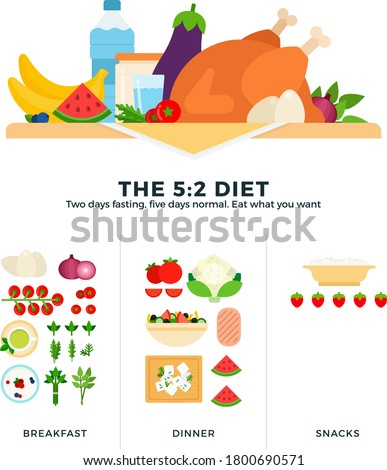 The 5-2 diet flat vector illustrations. The diet of two days fasting, then five days normal eating. Healthy nutrition. Foto d'archivio ©