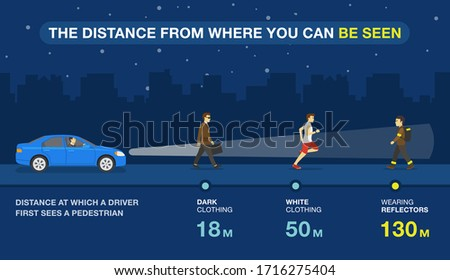 The distance from where the pedestrian can be seen at night infographic. Visibility of a reflector in the dark. Flat vector illustration.  Stock fotó ©