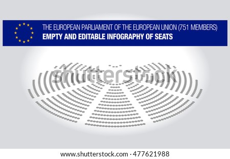 The European Parliament of the European Union (751 members). Empty and editable infography of seats.