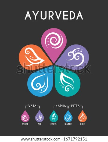 the five elements of ayurveda