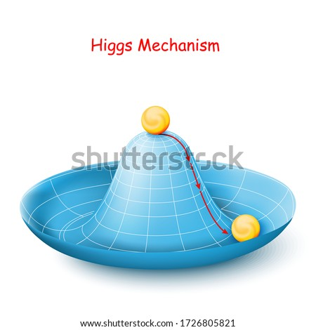 The Higgs mechanism is an example of spontaneous symmetry breaking. The laws of physics about symmetry. The axial symmetry of the Mexican hat. Vector diagram for education and science use