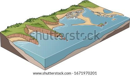 the illustration of a coastline