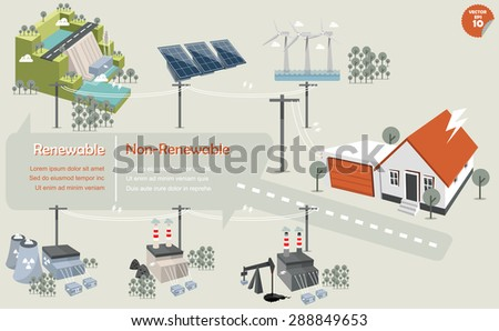 the info graphics of energy