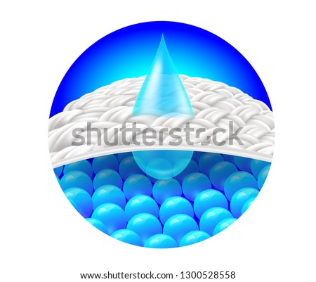 The magnification of water dripping onto the fabric and penetrating through the blue desiccant granules. Shows the steps of the work of the pads to absorb. Vector realistic file.