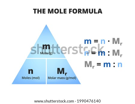 The mole formula triangle or pyramid isolated on a white background. Relationship between moles, mass, and molar mass with equations. Mass-mole calculation – n=mMr. Triangle used in chemistry. Foto stock ©