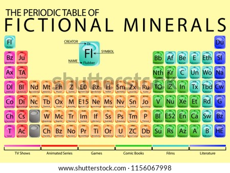 Periodic table of elements icon collection download free vector the periodic table of fictional minerals urtaz Images