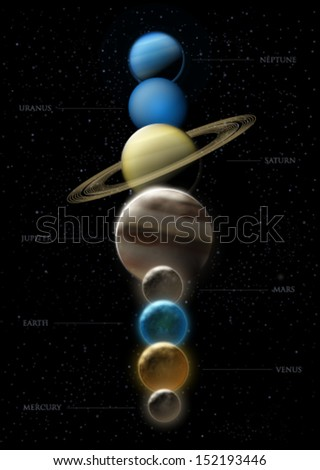The planets of our solar system - vector illustration  - stock vector