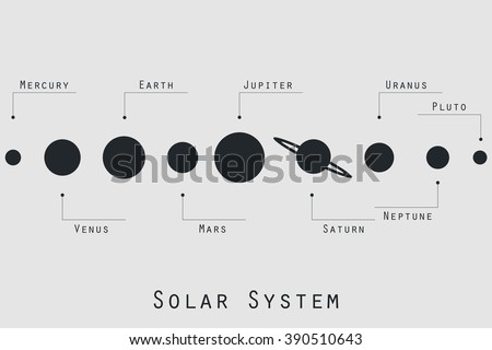 the planets of the solar system ...
