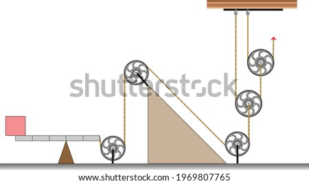 The rollers showing the compound machine system in the inclined plane created a balance Stok fotoğraf ©