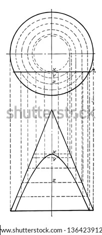The sample of the conical section showing hyperbole. The circle made of conical section, vintage line drawing or engraving illustration.