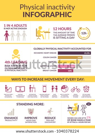 The sitting disease infographic. Statistic about inactive lifestyle and insufficient physical activity.