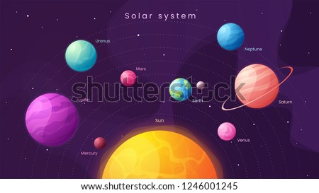 The Solar system. Colorful cartoon infographic background with sun and planets. Vector illustration.