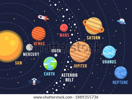 The Solar System Design. Illustrations vector graphic of the solar system in flat design cartoon style. solar system poster design for kids learning. space kids.