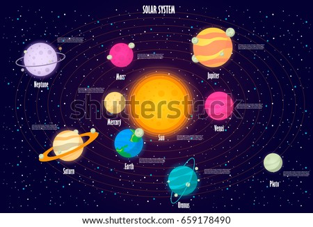 Stock Photo The solar system, the planet on the universe starry background. Vector illustration, modern cartoon style. EPS10