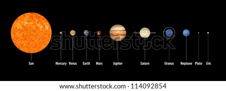 The solar system - the sun and planets (including the dwarf planets Pluto and Eris) in a row with labels. On black.