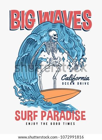 the surfer skeleton