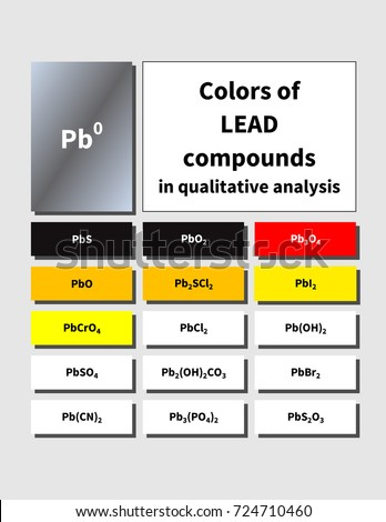 The table of Lead compounds colors. Characteristic colors of inorganic salts of Lead for qualitative analysis cations and anions. Student's help. Colors of product obtained in chemical reactions.