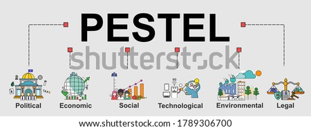 The vector banner of Business tool or framework called PESTEL analysis. Creative flat design for web banner, business presentation, online article.