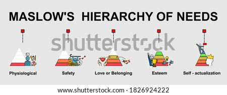 The vector banner of Maslow's Hierarchy of need topic, that is theory of human motivation with 5 levels. Creative flat design for web banner and business presentation. Stock photo ©