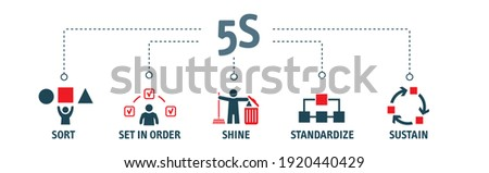The workplace organization 5S methodology - sort, set in order, shine, standardize and sustain.Vector illustration concept