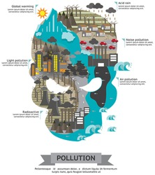 The world of pollution environment infographic template map design in skull shape, create by vector