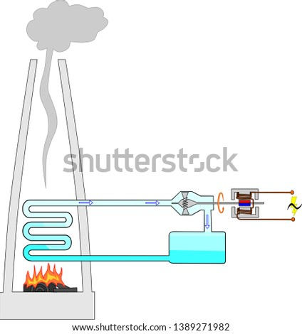 Thermal power plant with steam turbine ストックフォト ©