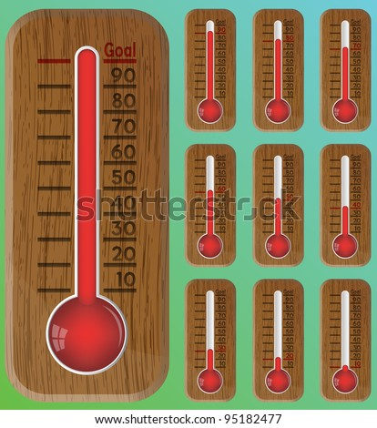 Thermometer graphic showing progress towards goal.