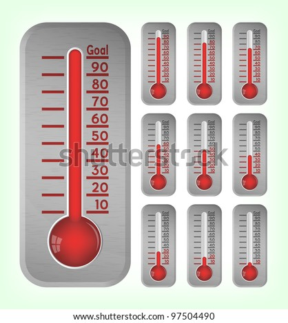 Thermometer graphic showing progress towards goal, 10eps.