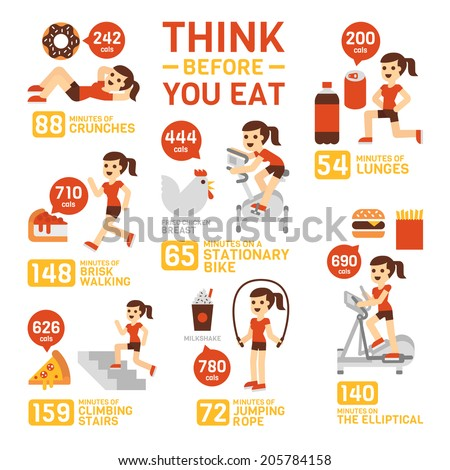 Think Before You Eat Infographics
