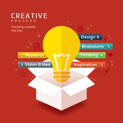 think outside the box creative idea vector illustration