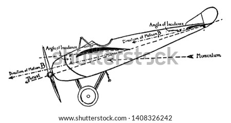 This illustration represents Plane Pointing Down Angle of Incidence, vintage line drawing or engraving illustration.